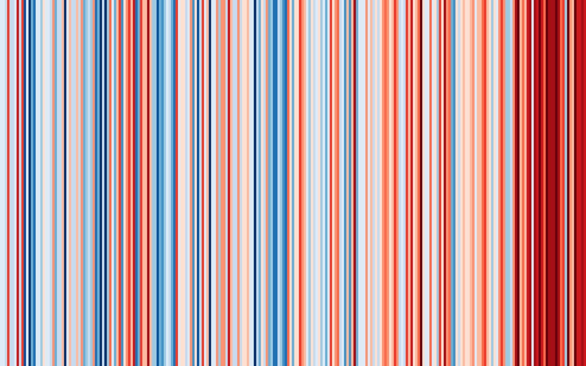 UK Temperature Increases Since 1772
